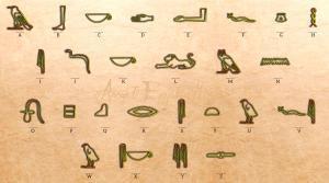 Ancient Egyptian Name Translator